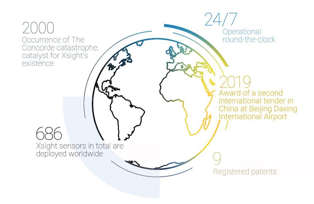 globe infographics_new